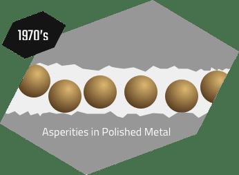 synthetic-lubricants